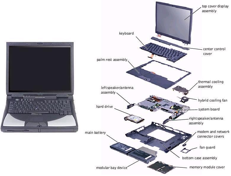 mac laptop diagram wiring diagram shw Mac Laptop Screen